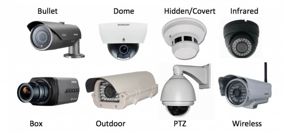 Wireless Security 6 Camera Systems