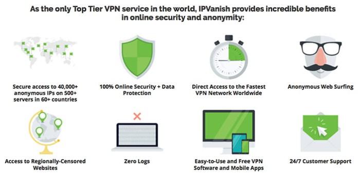 Amazon Fire Stick - IPVanish
