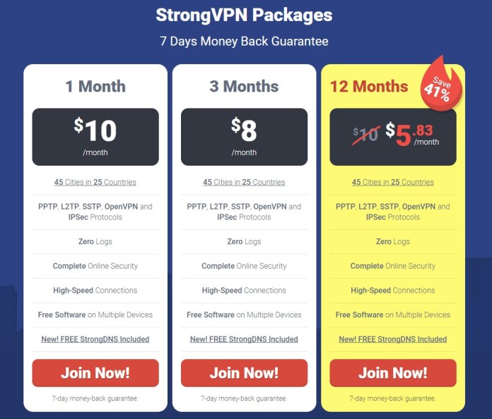 StrongVPN Review 2017 Pricing