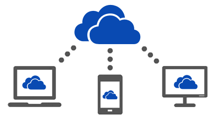 Cloud computing, in simple term, is connecting multiple devices or systems located at different places in a way to utilize their resources either storage, compute or make them platform in other way. This image shows devices interconnected via cloud technologies.