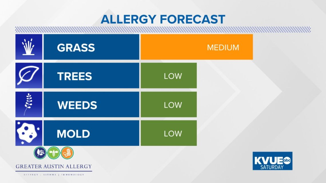 Radars Allergy Forecast Cedar Season Weather Bug Snapshot Weather Lab ...