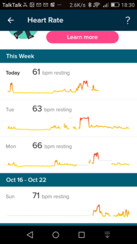 weekly-heart-rate-ionic-fitbit app