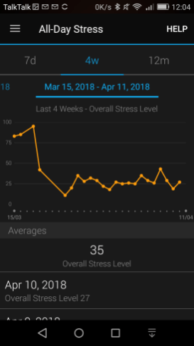 Garmin Connect Mobile April 2018