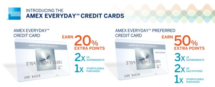 Image result for amex everyday card
