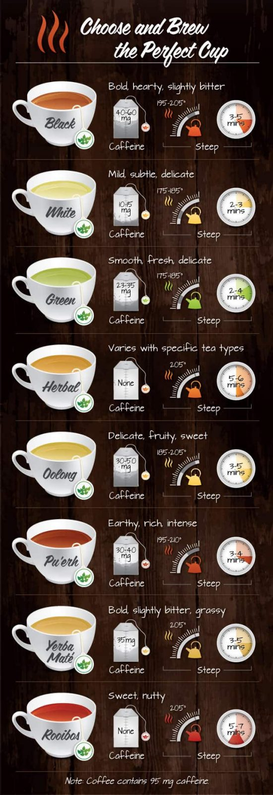 Choose and Brew The Perfect Cup of Tea