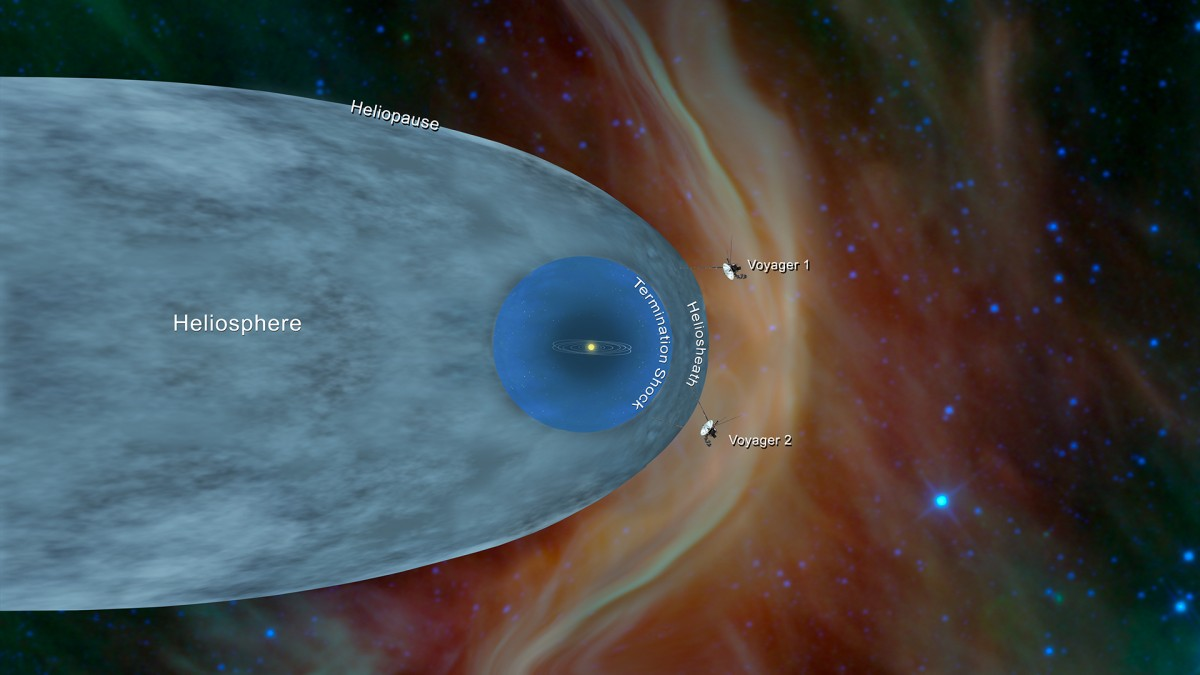 An artist's impression of the position of NASA's Voyager 1 and Voyager 2 spacecraft, outside the heliopause. Image: NASA