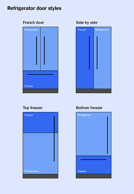 refrigerator fridge singapore door styles