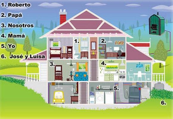 Los Quehaceres De La Casa