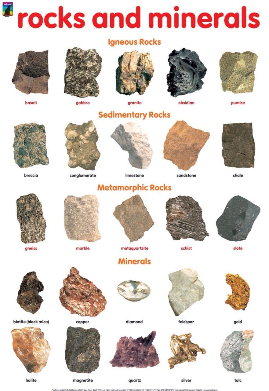 Igneous And Metamorphic Rocks Worksheets