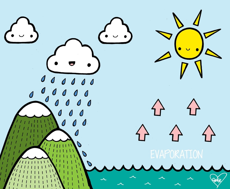 Condensation Easy Image Draw