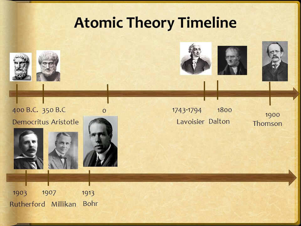 Styrofoam Timeline Atom Using Project Theory