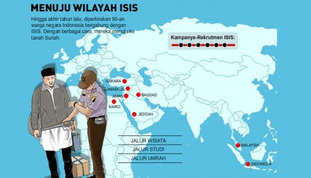 WNI Ditangkap di Malaysia, Diduga Perekrut ISIS