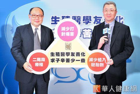 醫師劉志鴻(左)與黃泓淵理事長(右)連袂呼籲國內生殖醫學應朝「友善化」努力。(攝影/張世傑)