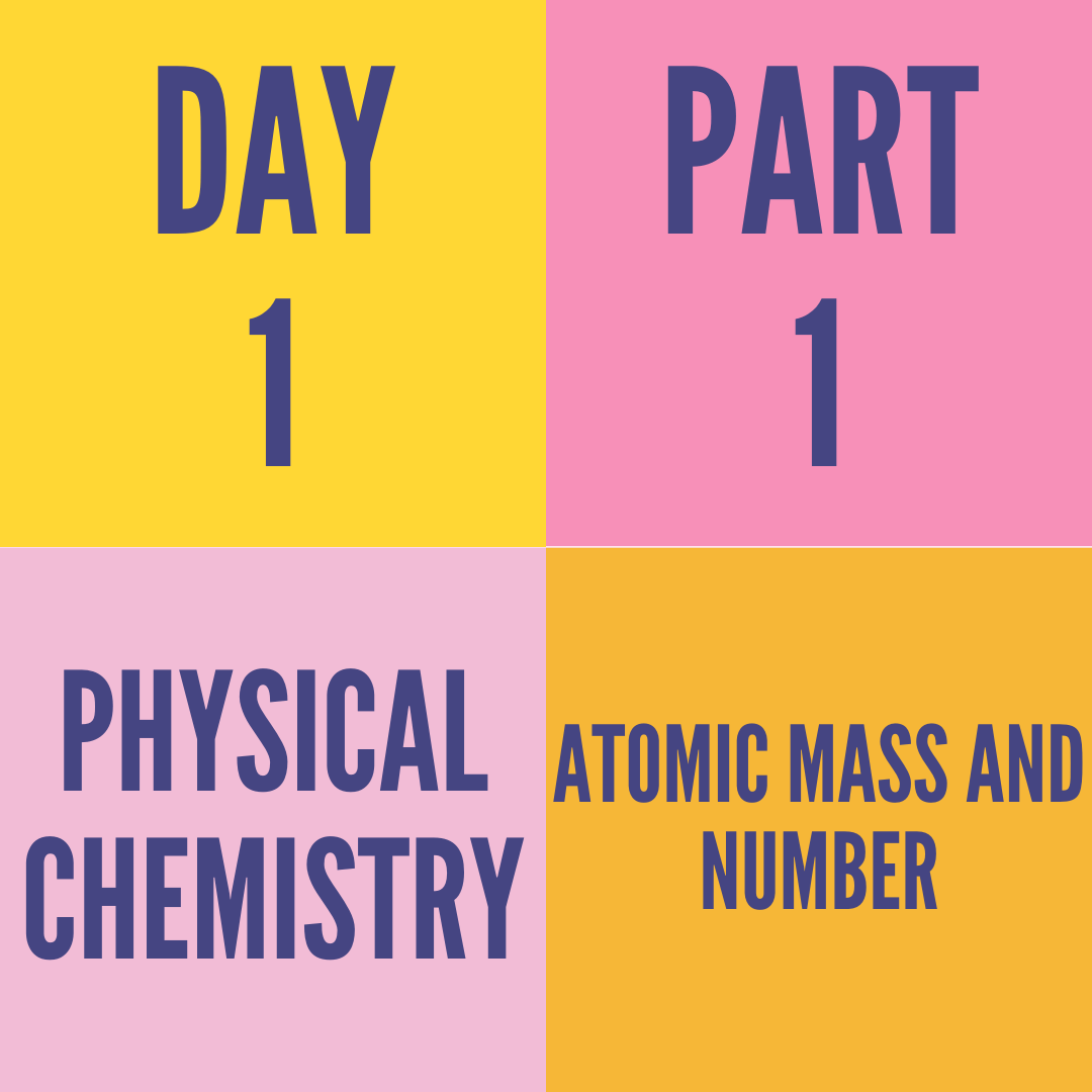 Basic Of Physical Chemistry Atomic Mass And Number