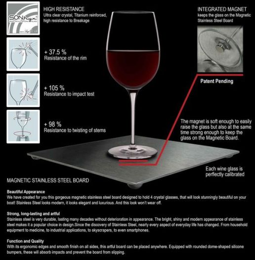 Anti-Spill Wine Glasses : Anti-Spill Wine Glasses