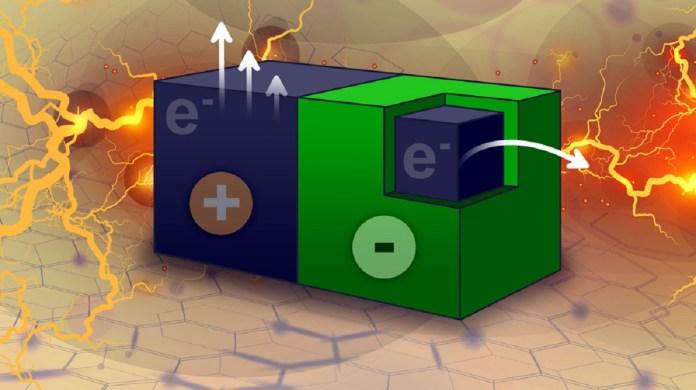 Fim dos carregadores? Cientistas criam sistema que gera sua própria energia