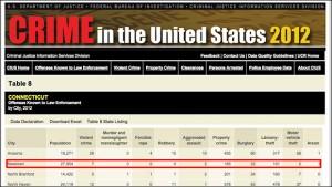 fbi report sandy hook shooting