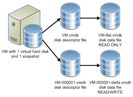 Virtual Disk 2.01