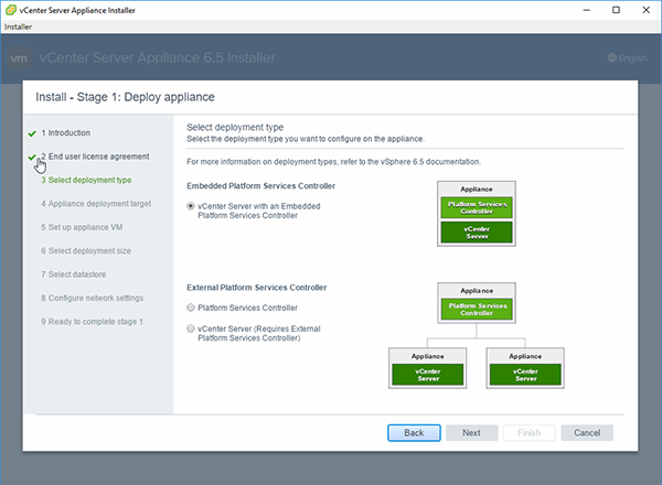 VCSA 6.5 deployment types.