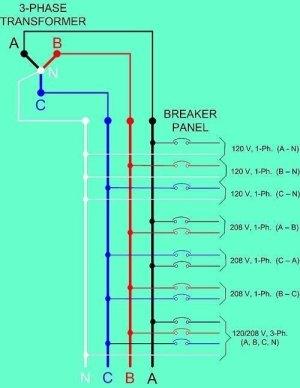 How to balance threephase power to maximize UPS capacity