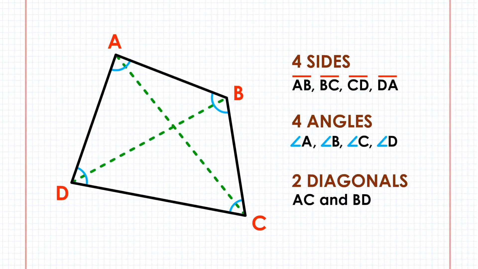 Plane Geometry Definition And Example