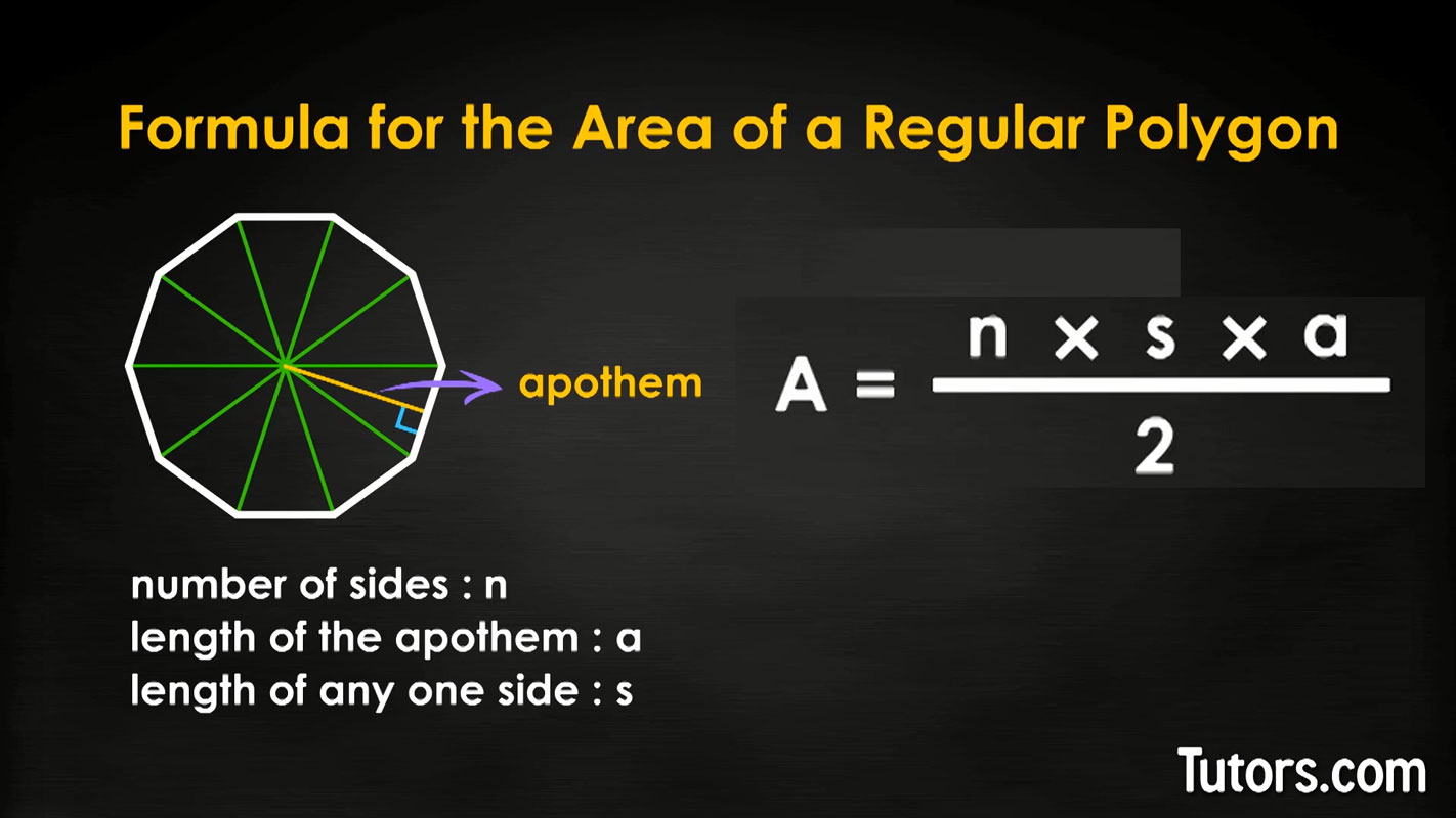 How To Find The Area Of Regular Polygons Video Amp Examples
