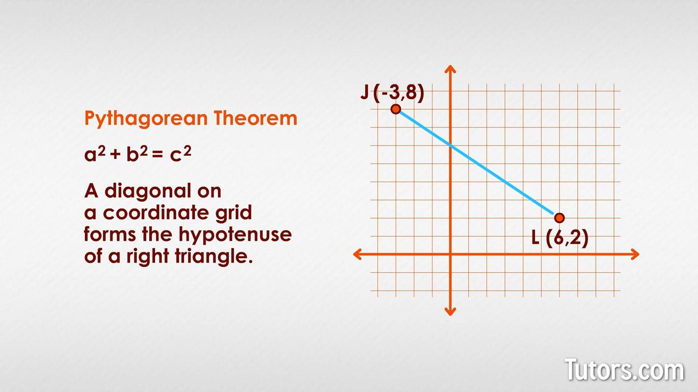 What Is A Line Segment Definition Distance Formula