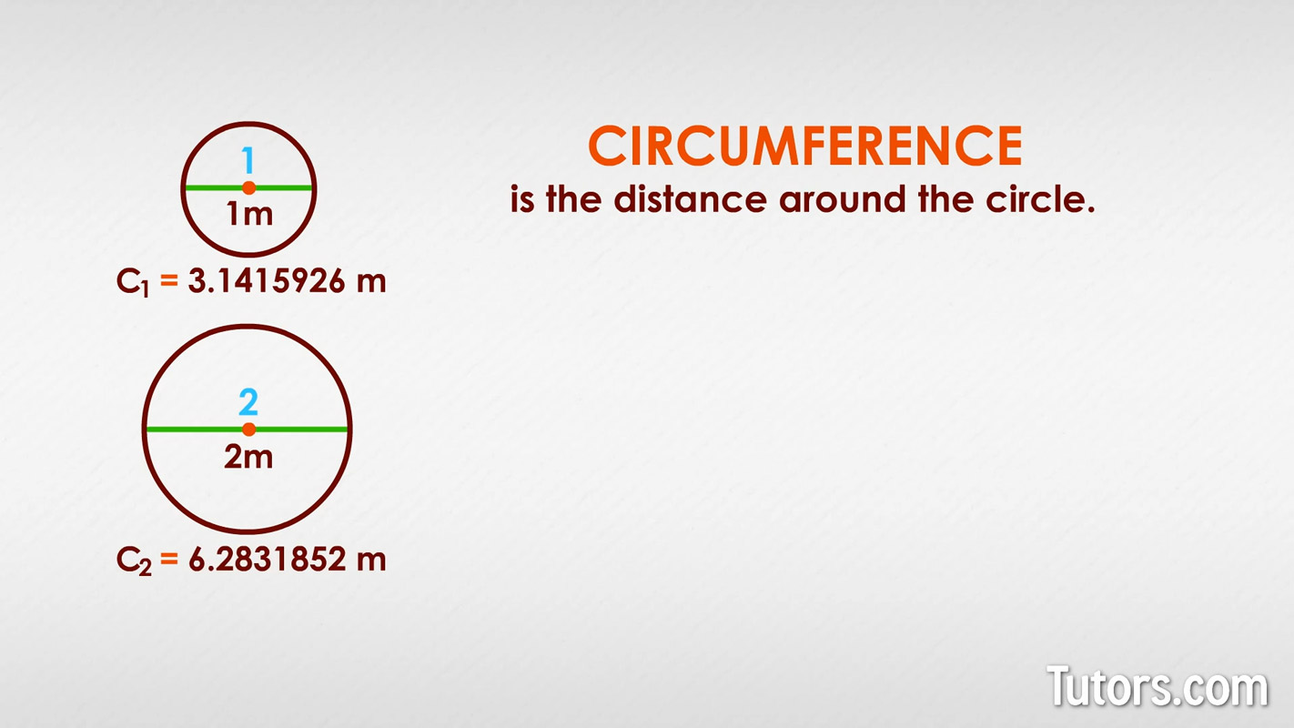Radius Diameter Amp Circumference Of A Circle Video