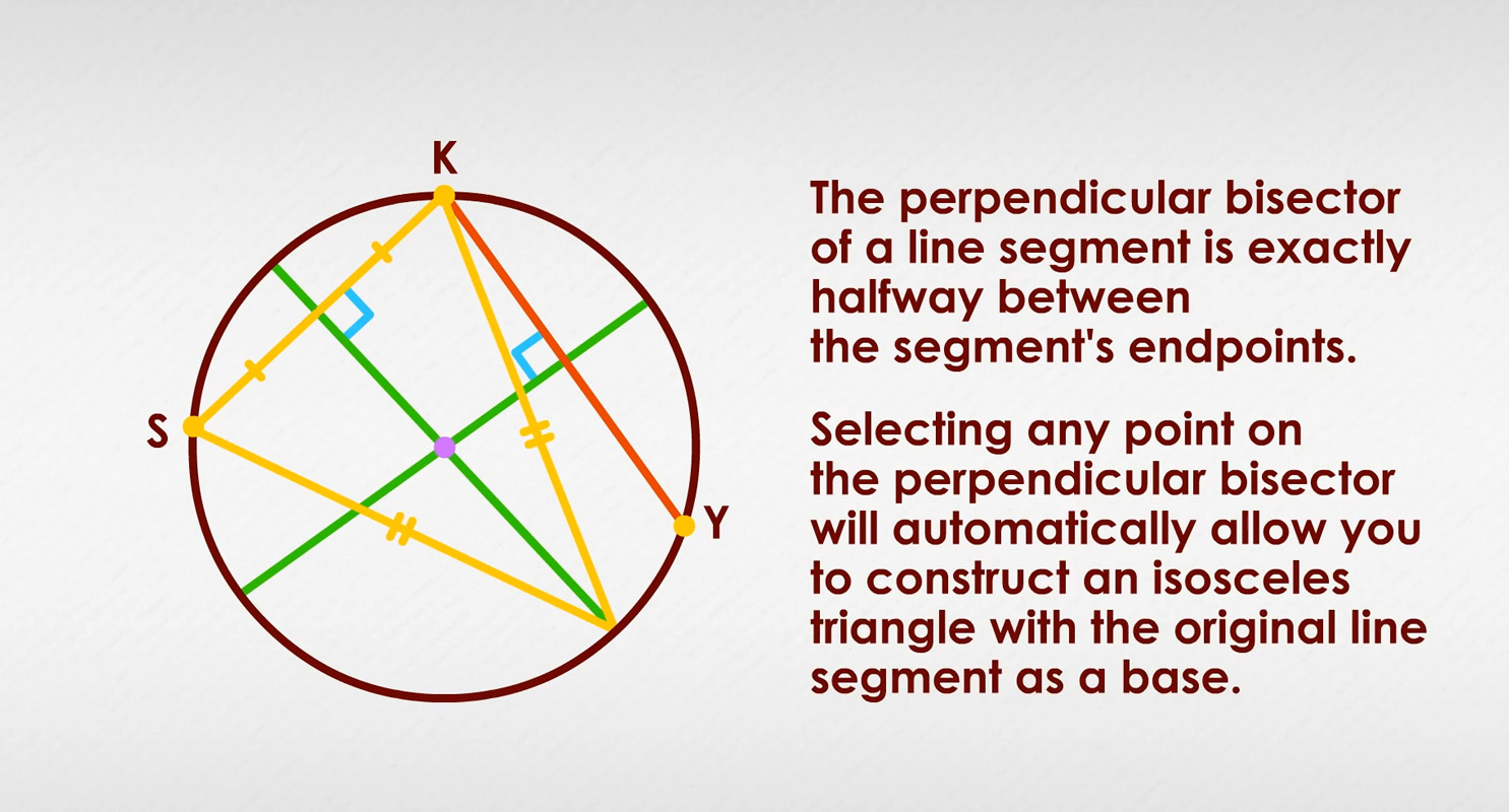 How To Construct A Perpendicular Bisector Video