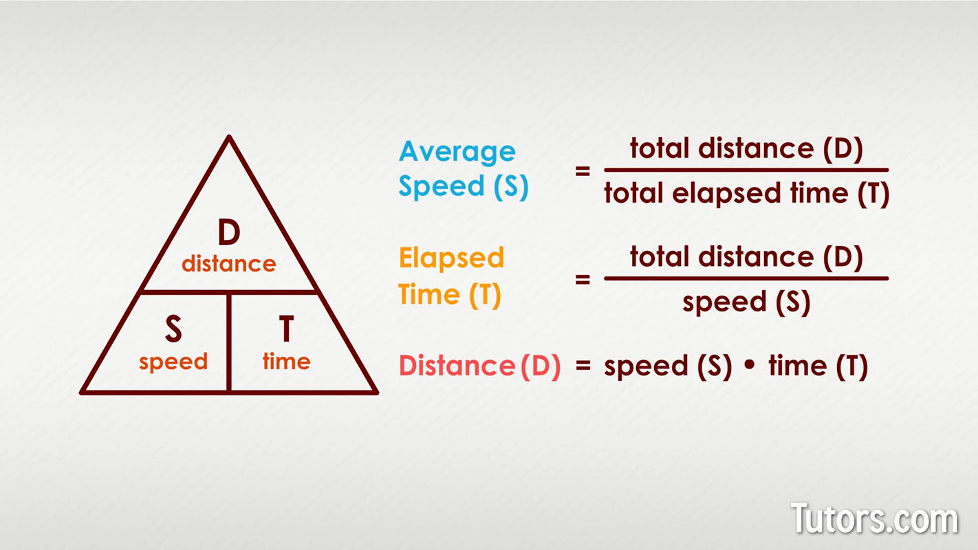 How To Find Average Speed Formula Amp Examples
