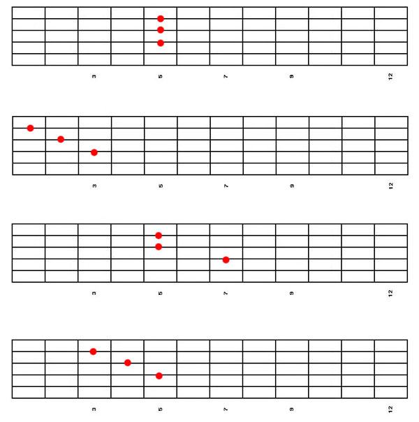 Unique Ukulele Chords For Wade In Your Water Image Song Chords