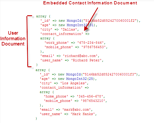 Figure 5 Embedding Documents in MongoDB