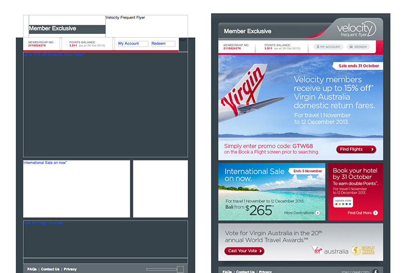 A Velocity Frequent Flyer email with images off (left) and images on.