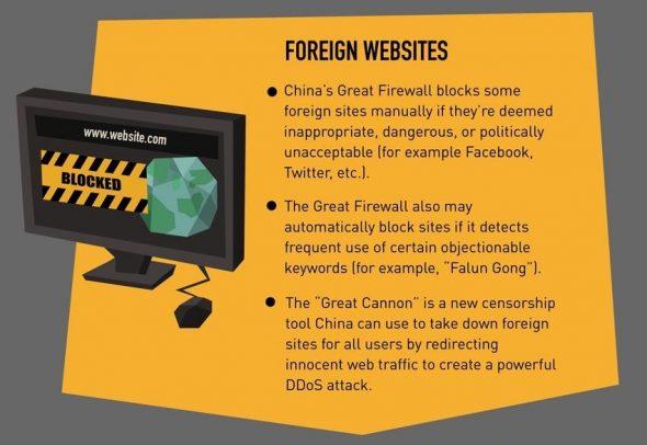 China-censorship-4