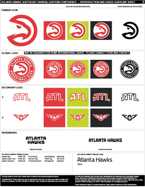 Atlanta Hawks Logo Sheet