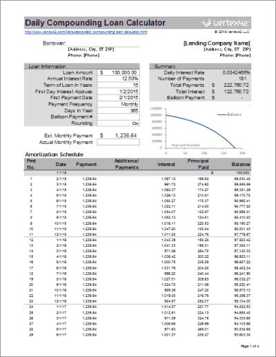 Daily Compounding Loan Calculator