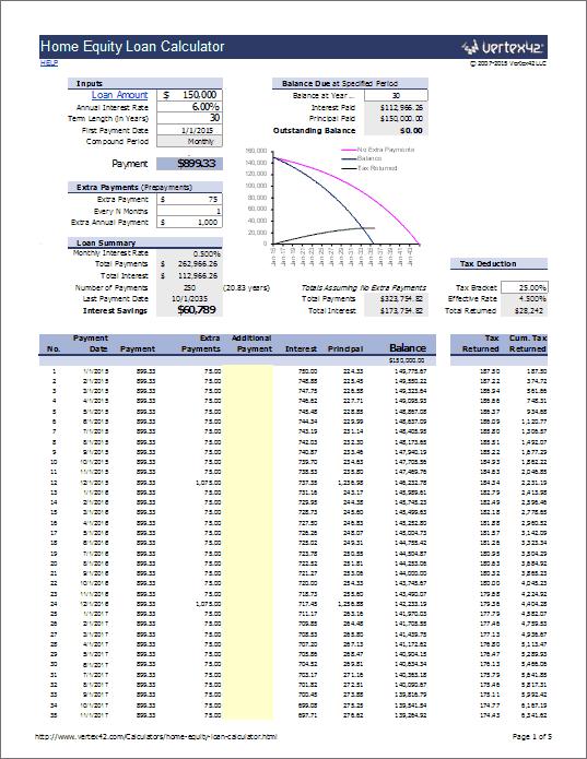 Auto loan calculator amortization table excel 17