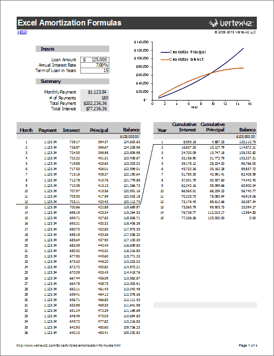 Simple interest amortization table excel for Amortization formula excel template