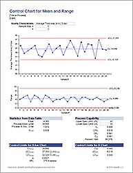 Data Analysis And Quality Control Spreadsheets By Vertex42