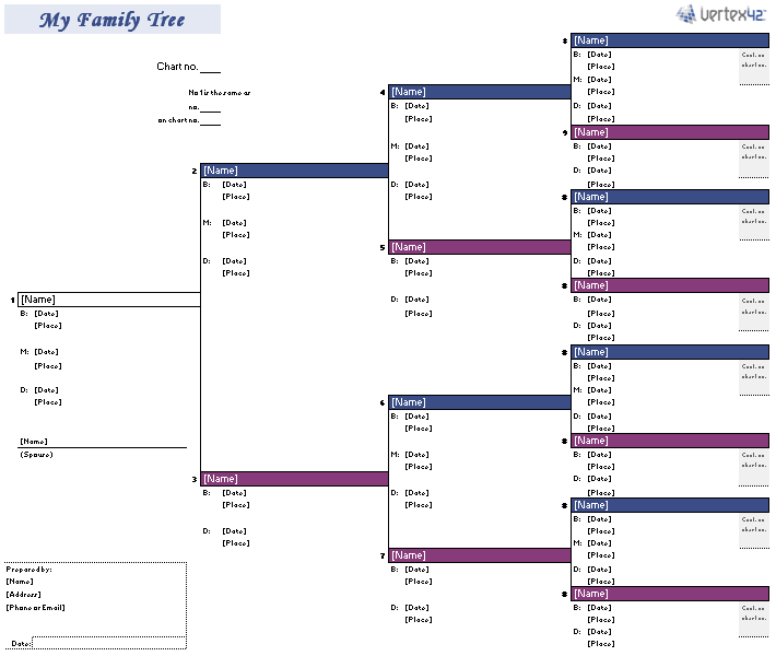 Geneology Template. family tree template jpg. how to make a ...