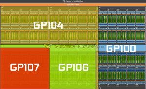 NVIDIA GeForce GTX TITAN based on Pascal to launch in August? | VideoCardz