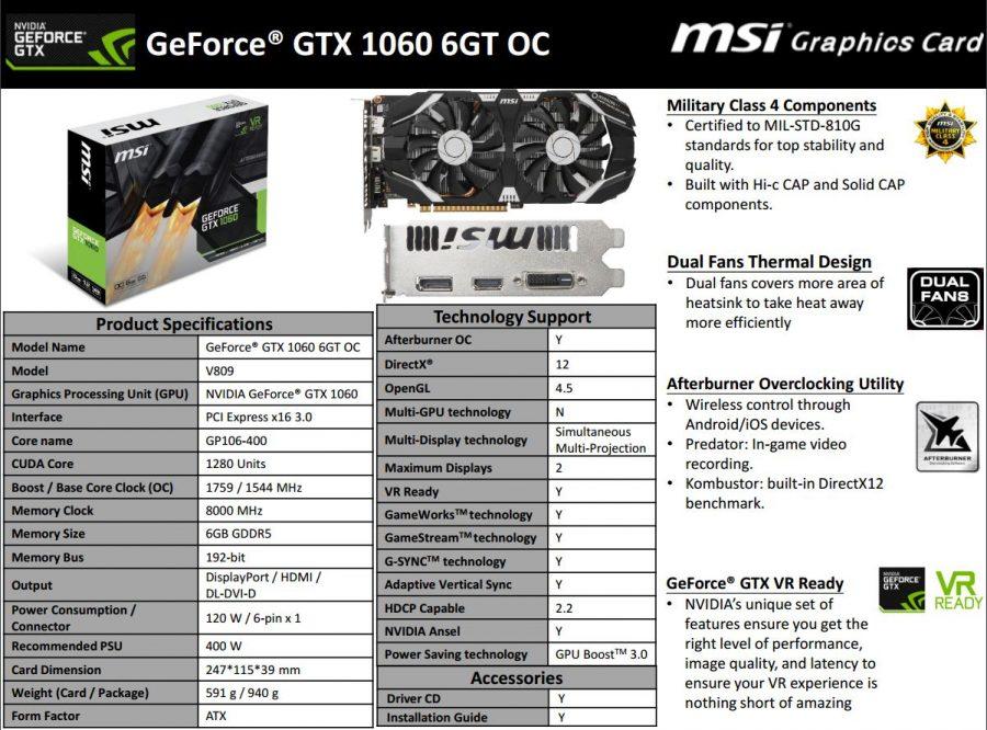 Msi Geforce Gtx 1060 6gt Oc Videocardz Com