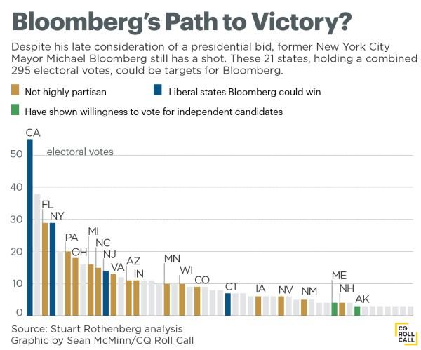 bloomberg-path