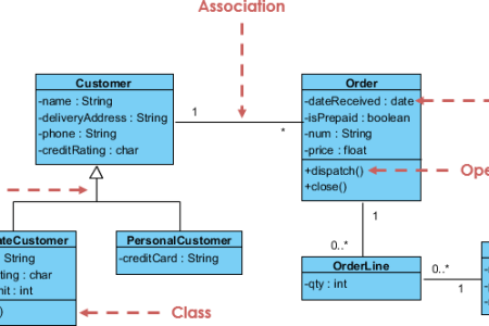 Interior sequence diagram full hd maps locations another world online job portal system diagram sequence njit drawing system sequence diagrams chapter applying uml and auth sequence diagram sequence diagram unmasa dalha ccuart Choice Image