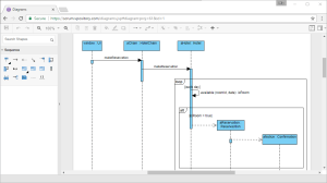 Best UML Tool for Visual Modeling