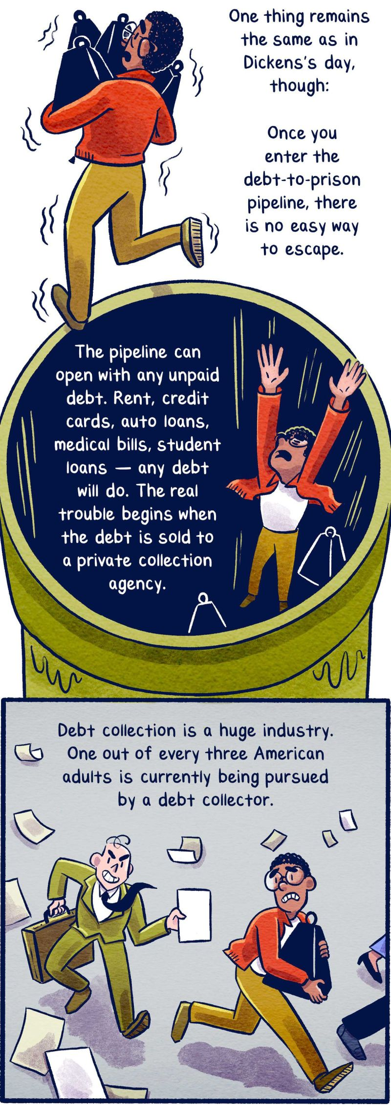 One thing remains the same as in Dickens's day, though: Once you enter the debt-to-prison pipeline, there is no easy way to escape. The pipeline can open with any unpaid debt. Rent, credit cards, auto loans, medical bills, student loans — any debt will do. The real trouble begins when the debt is sold to a private collection agency. Debt collection is a huge industry. One out of every three American adults is currently being pursued by a debt collector.