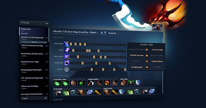 Overview Of The Biggest Item Changes In Dota 2s Patch 707 The Flying Courier