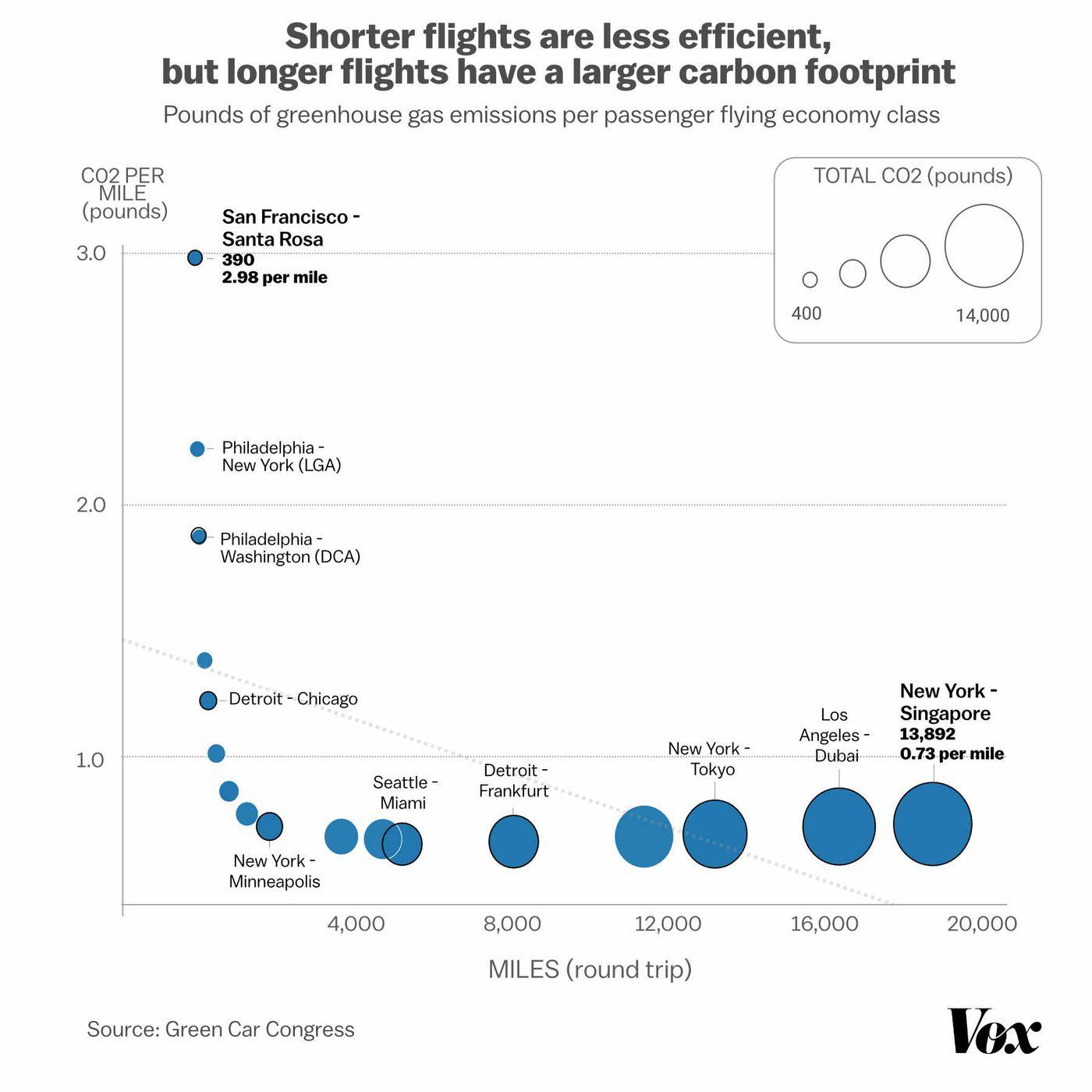 Flying Shame Greta Thunberg Gave Up Flights To Fight Climate