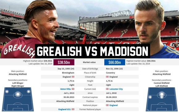 Grealish or Maddison, take your pick