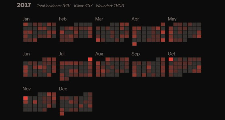 A calendar displaying mass shootings in 2017.